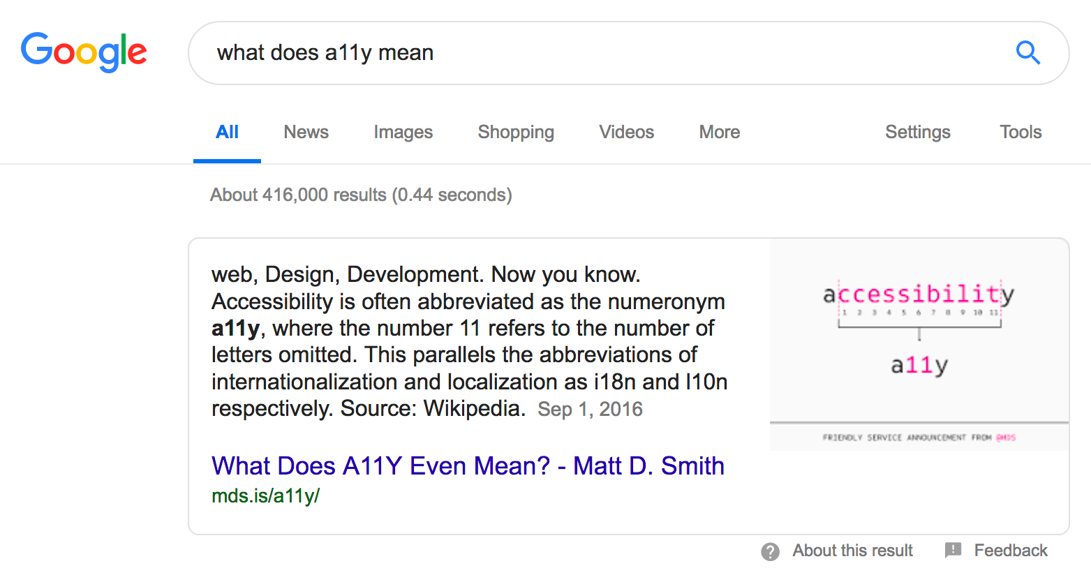 "Google search results for, ""what does a11y mean"". The first result a structured data reply, taken from Wikipedia and the article, ""What Does A11Y Even Mean?"" by Matt D. Smith. It's description reads, ""Accessibility is often abbreviated as the numeronym a11y, where the number 11 refers to the number of letters omitted. This parallels the abbreviations of internationalization and localization as i18n and l10n respectively."" The image comes from Matt D. Smith's article and shows how the term ""a11y"" is formed from the word ""accessibility.""."